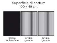 Euro 5 Superficie di cottura