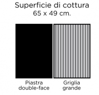 Dolcevitaego Superficie di cottura