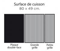 Euro 4 Surface de cuisson