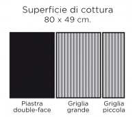 Euro 4 Superficie di cottura