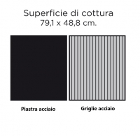 Turbo Classic/Elite 4 superficie di cottura
