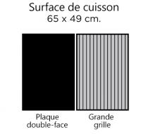Euro 3 Surface de cuisson